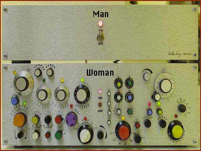 A comparison: Men and Women