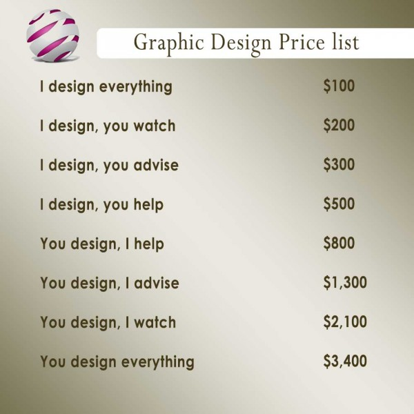 Graphic Design Price List - JD's World