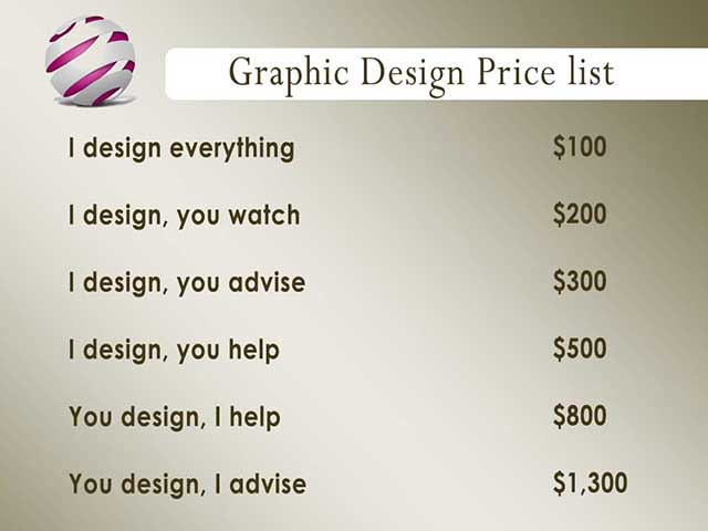 Graphic Design Price List